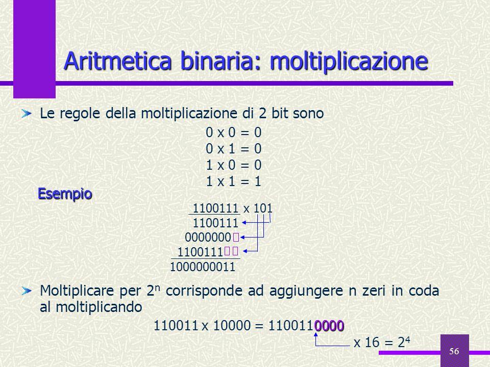 Aritmetica binaria: moltiplicazione