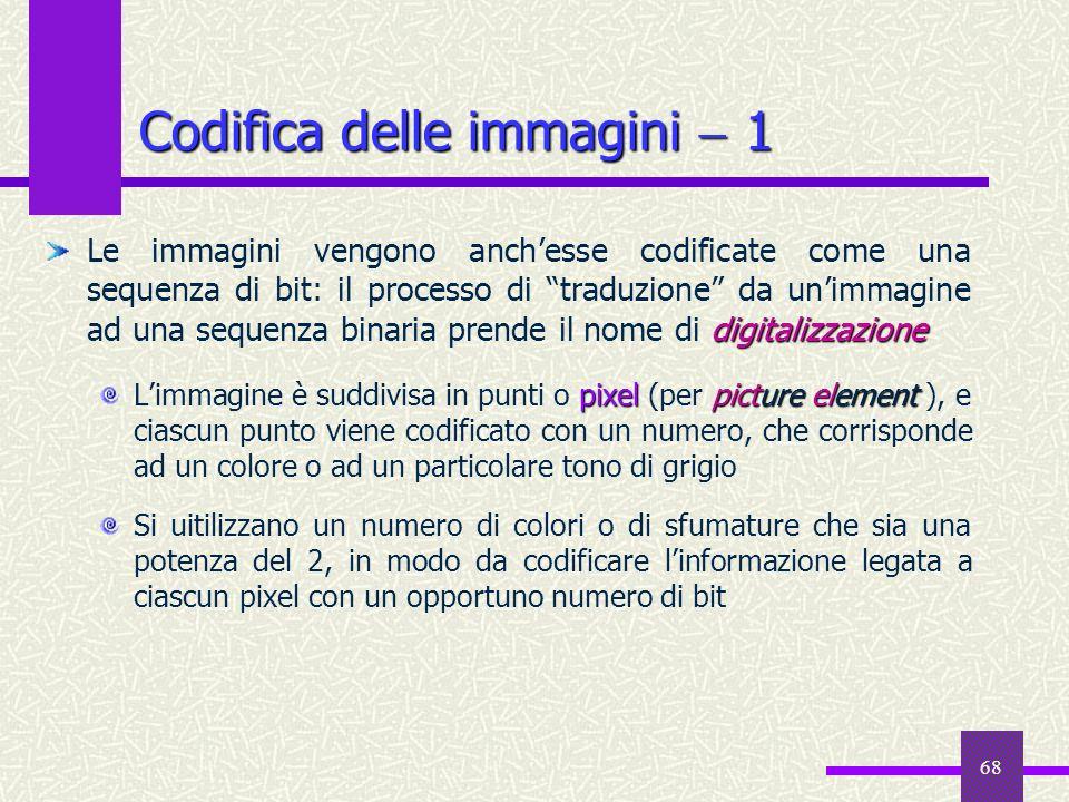 Codifica delle immagini  1