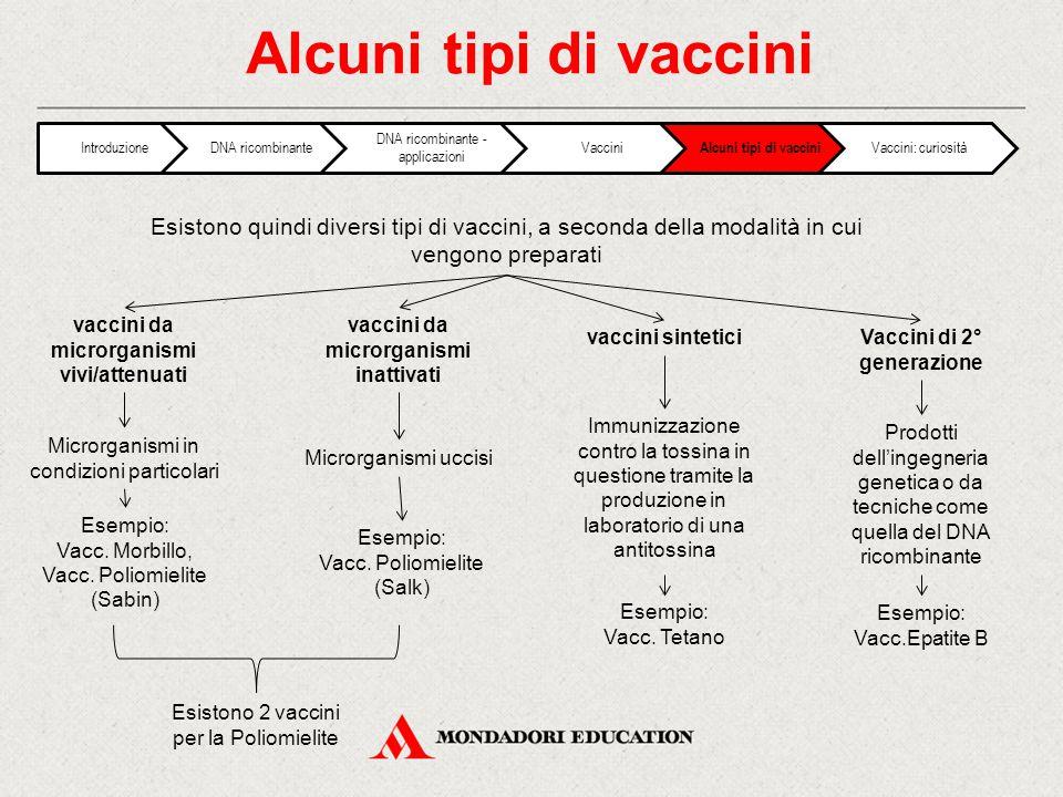 Alcuni tipi di vaccini Introduzione. DNA ricombinante. DNA ricombinante - applicazioni. Vaccini.