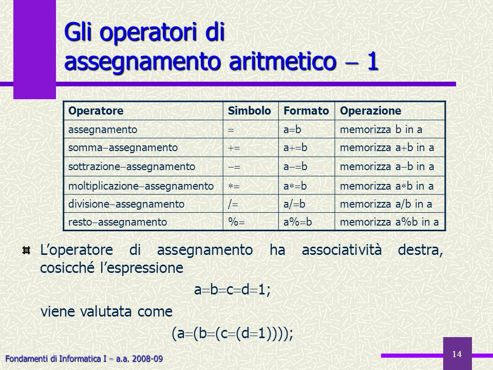Gli operatori di assegnamento aritmetico  1