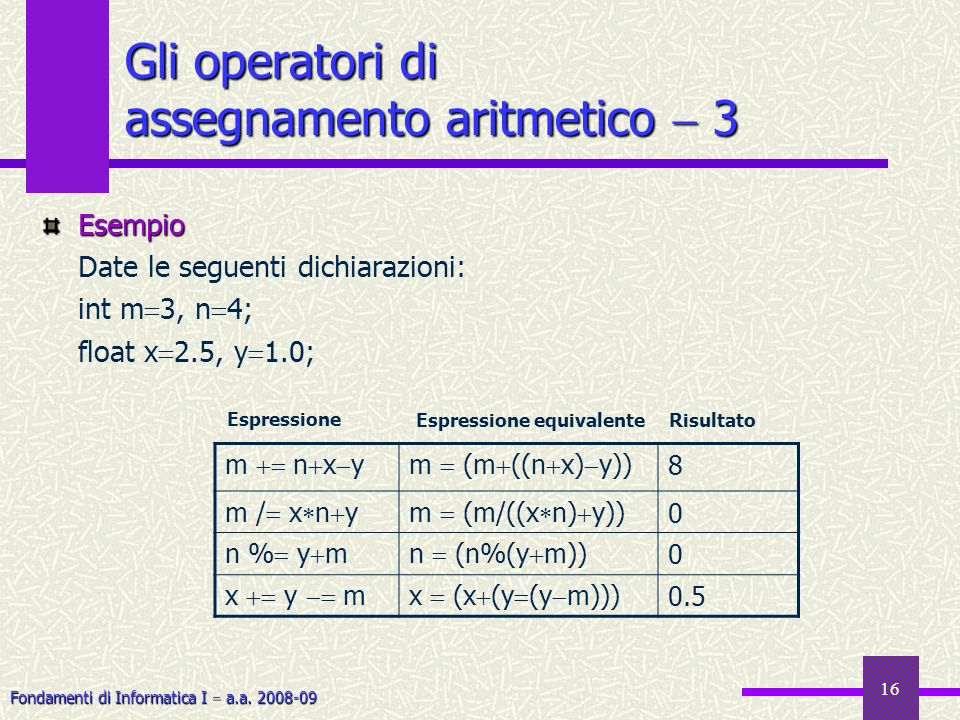 Gli operatori di assegnamento aritmetico  3