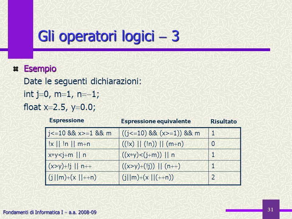 Gli operatori logici  3 Esempio Date le seguenti dichiarazioni: