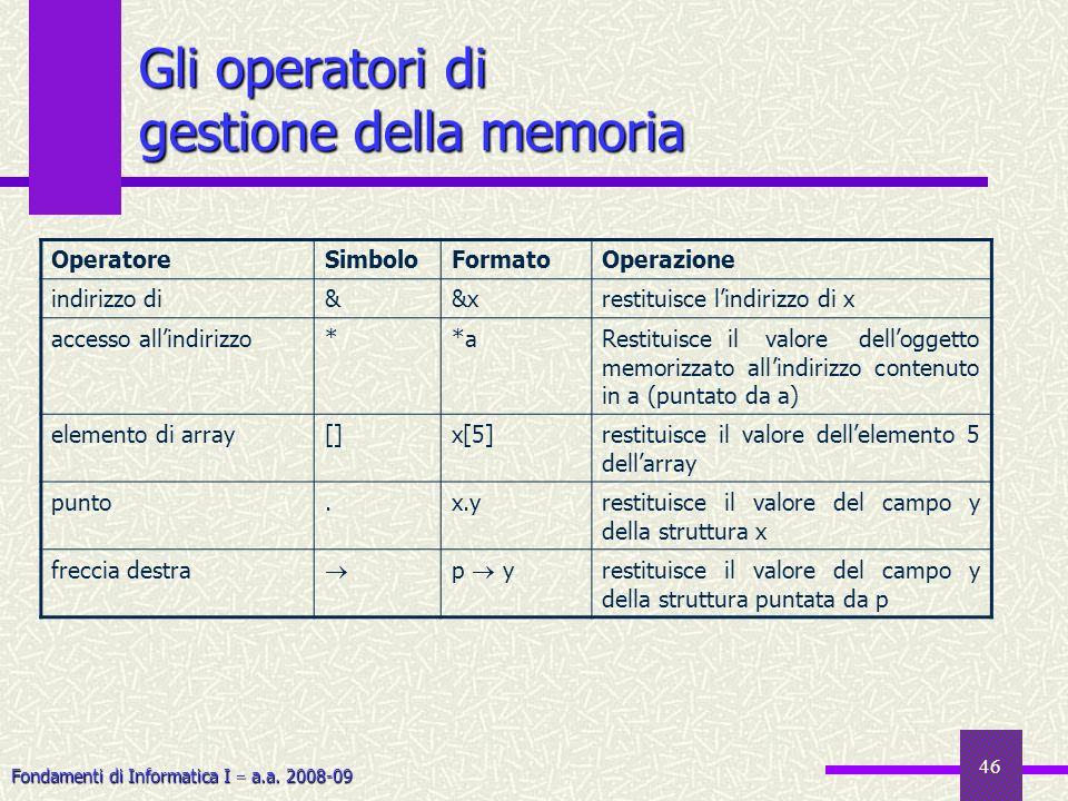 Gli operatori di gestione della memoria