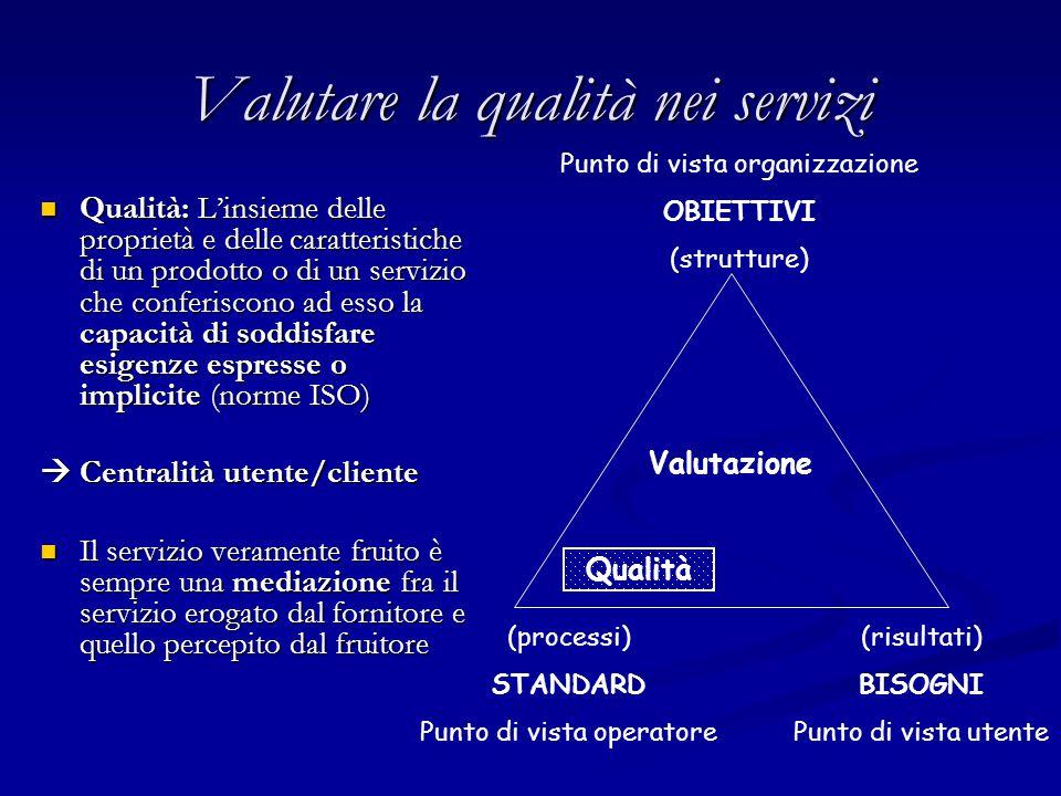 Valutare la qualità nei servizi