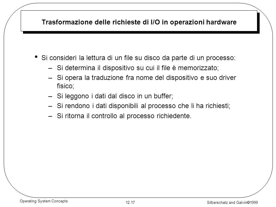 Trasformazione delle richieste di I/O in operazioni hardware
