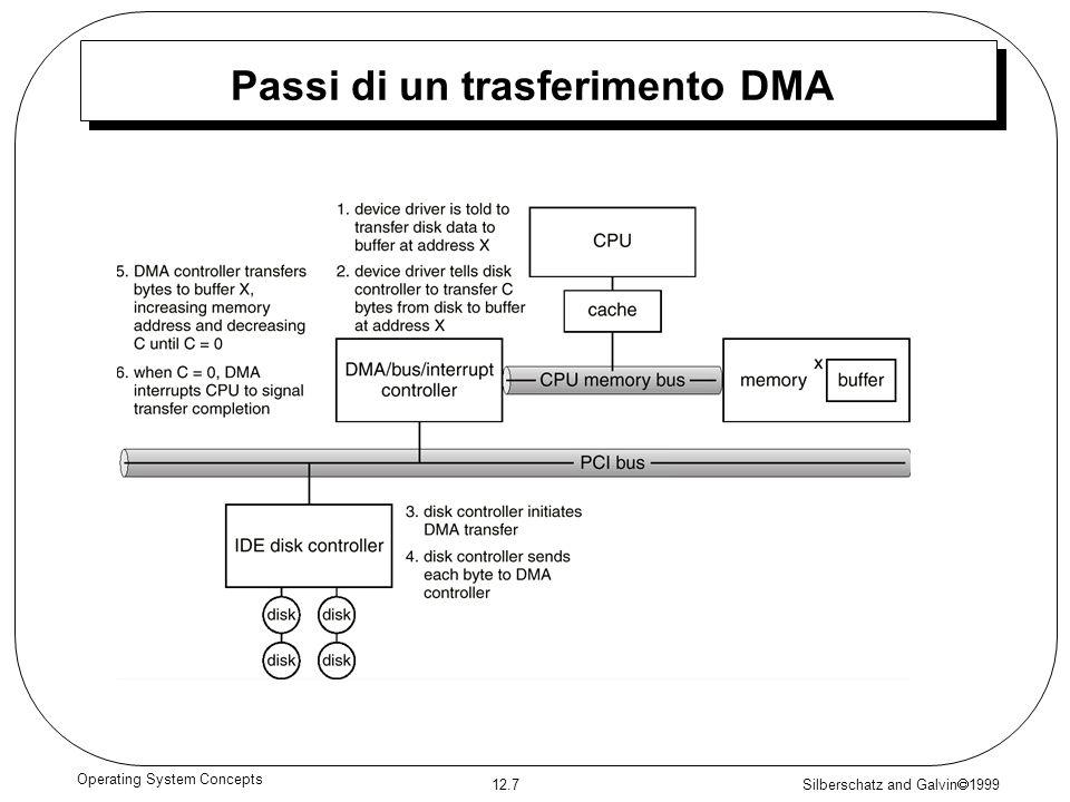 Passi di un trasferimento DMA