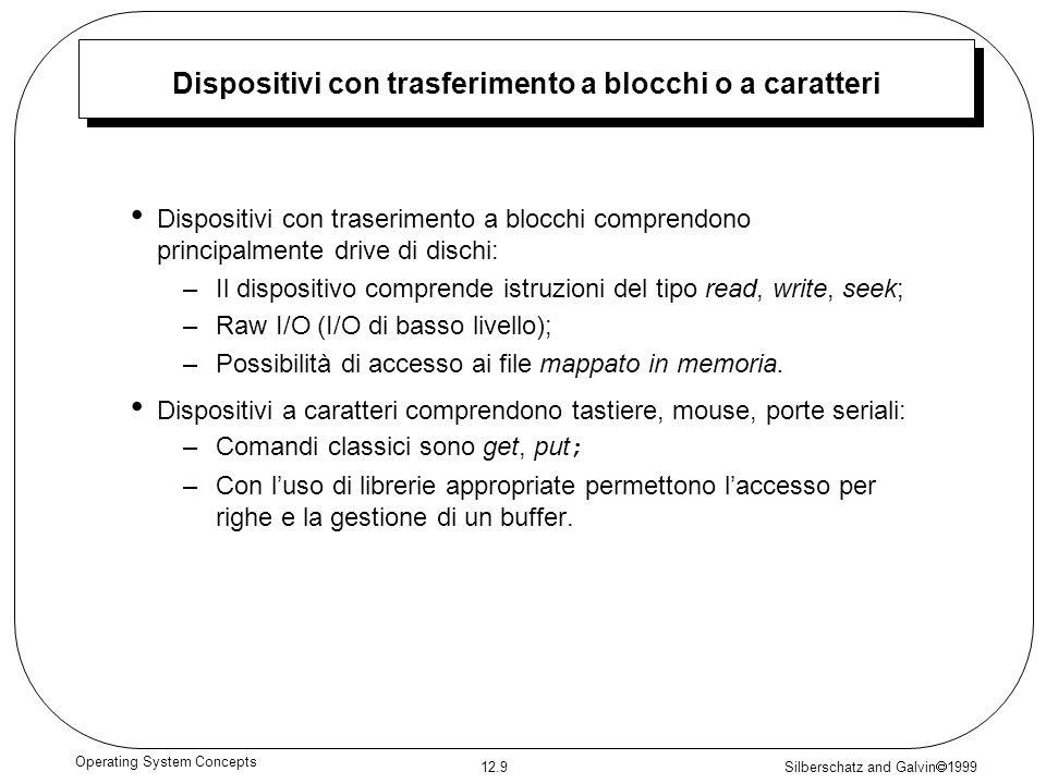 Dispositivi con trasferimento a blocchi o a caratteri