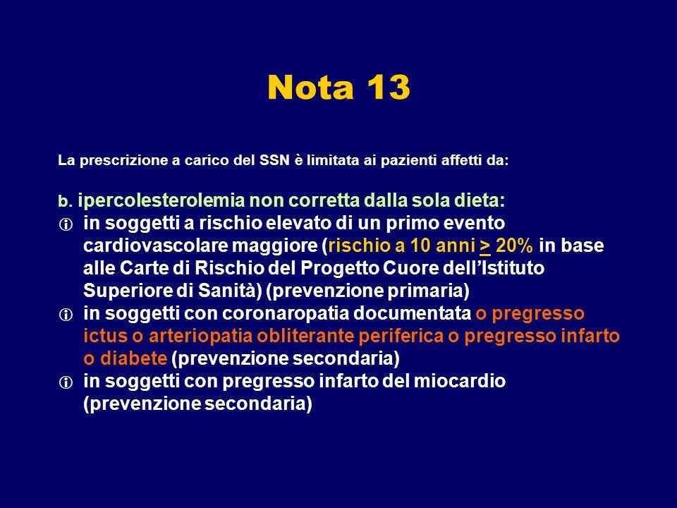 Nota 13 La prescrizione a carico del SSN è limitata ai pazienti affetti da: b. ipercolesterolemia non corretta dalla sola dieta: