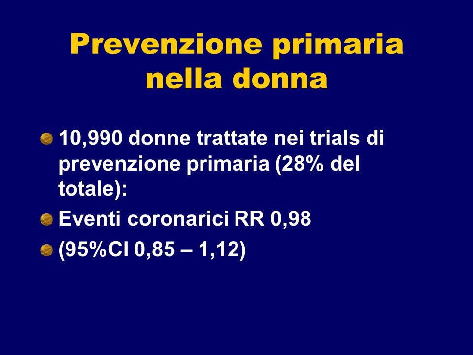 Prevenzione primaria nella donna