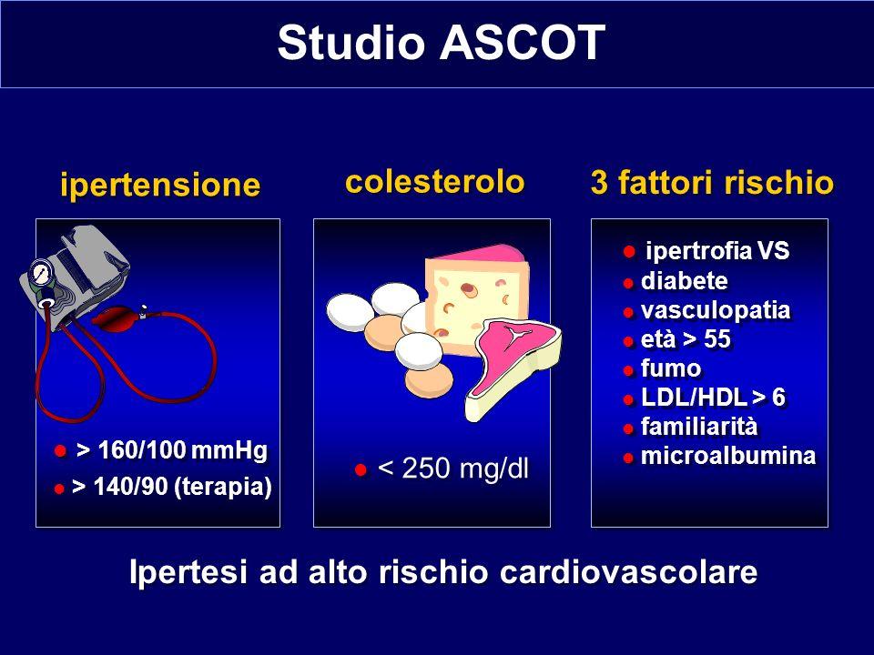 Ipertesi ad alto rischio cardiovascolare