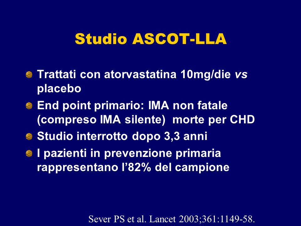 Studio ASCOT-LLA Trattati con atorvastatina 10mg/die vs placebo