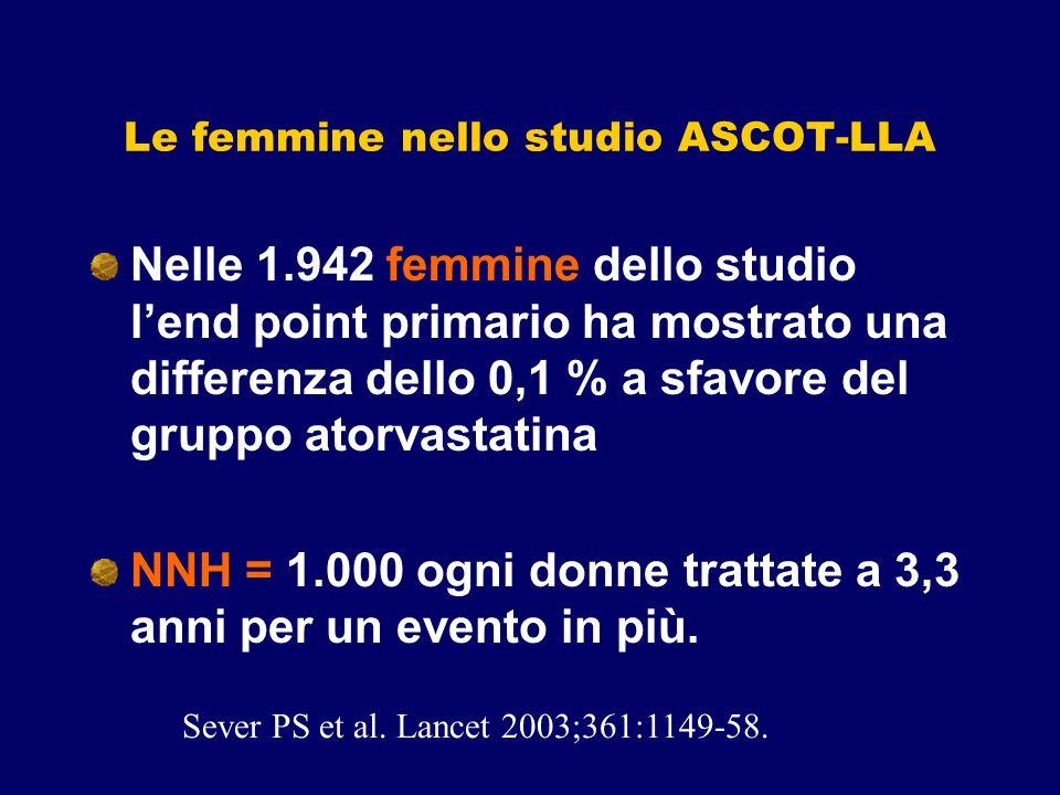 Le femmine nello studio ASCOT-LLA