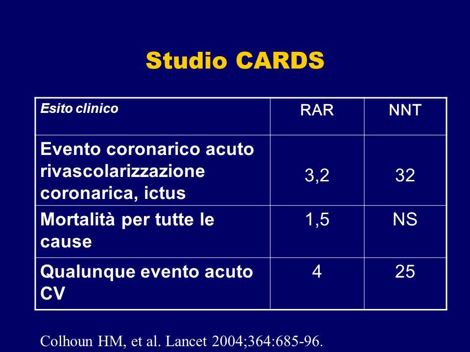 Studio CARDSEsito clinico. RAR. NNT. Evento coronarico acuto rivascolarizzazione coronarica, ictus.