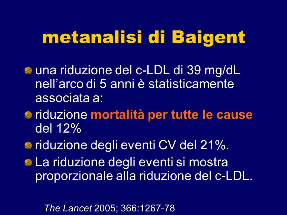metanalisi di Baigent una riduzione del c-LDL di 39 mg/dL nell'arco di 5 anni è statisticamente associata a: