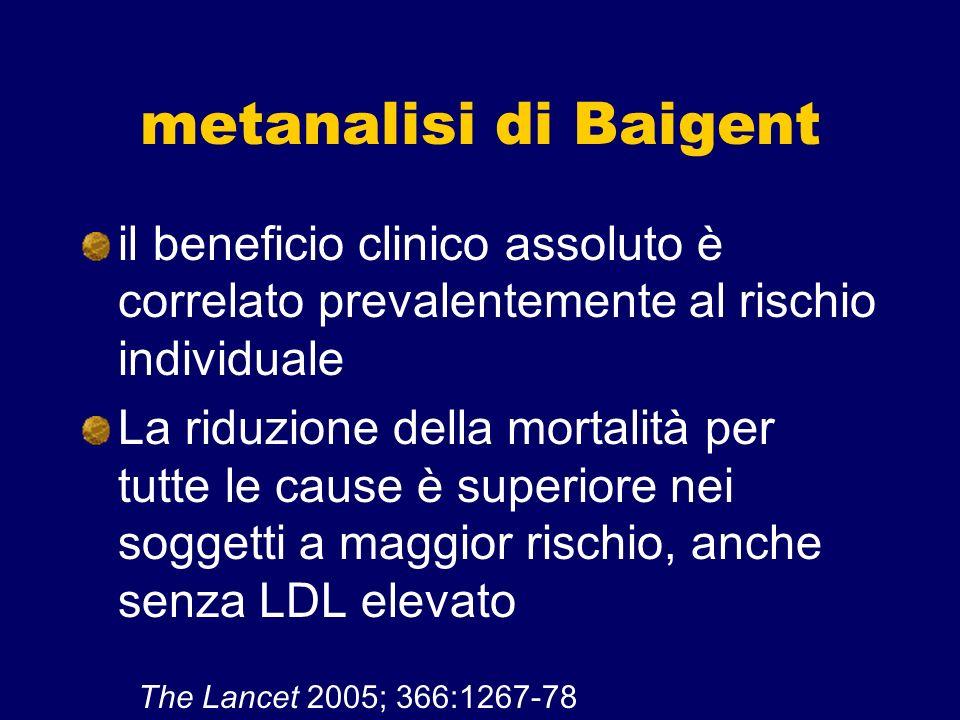 metanalisi di Baigentil beneficio clinico assoluto è correlato prevalentemente al rischio individuale.