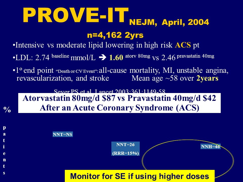PROVE-ITNEJM, April, 2004 n=4,162 2yrs