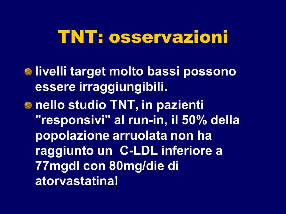 TNT: osservazioni livelli target molto bassi possono essere irraggiungibili.