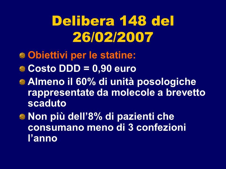Delibera 148 del 26/02/2007 Obiettivi per le statine: