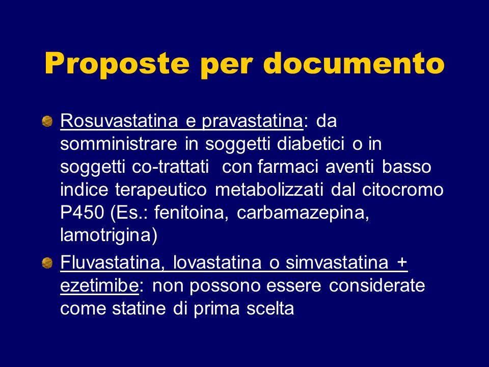 Proposte per documento