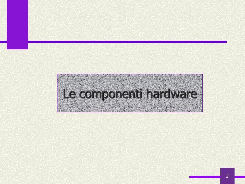 Le componenti hardware