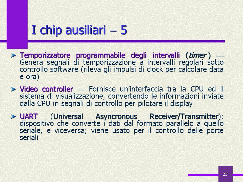 I chip ausiliari  5