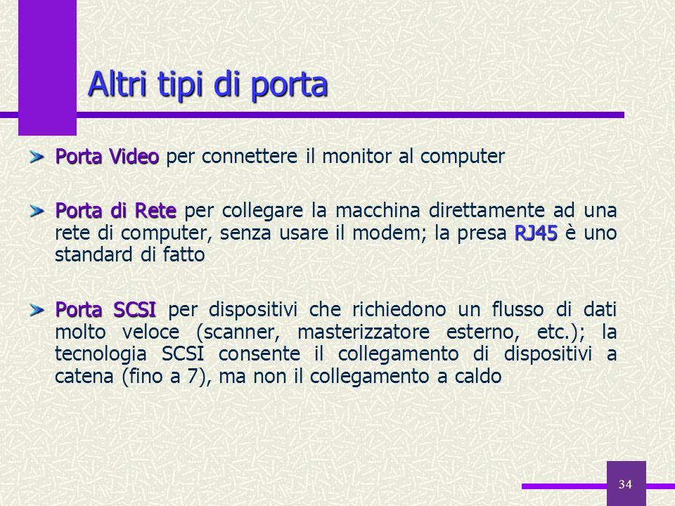 Altri tipi di porta Porta Video per connettere il monitor al computer