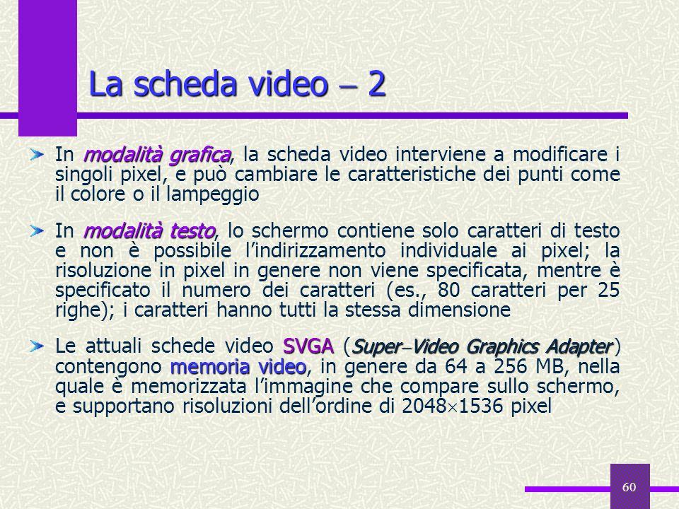 La scheda video  2