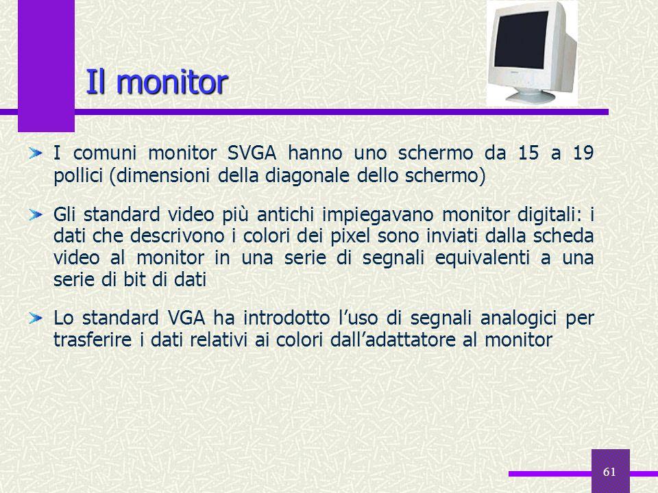 Il monitor I comuni monitor SVGA hanno uno schermo da 15 a 19 pollici (dimensioni della diagonale dello schermo)