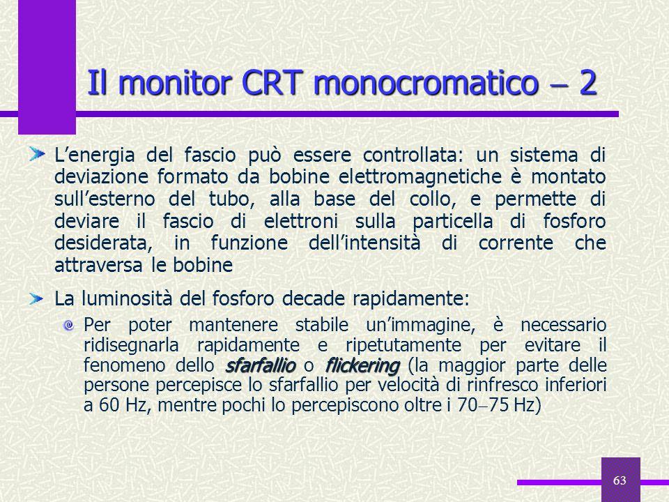 Il monitor CRT monocromatico  2