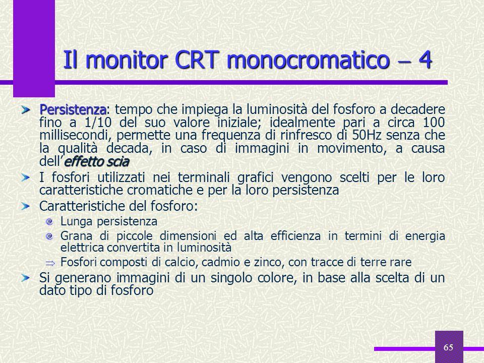 Il monitor CRT monocromatico  4