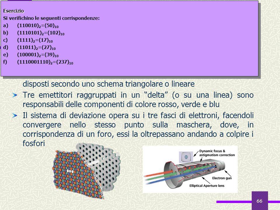 Esercizio Si verifichino le seguenti corrispondenze: (110010)2=(50)10. (1110101)2=(102)10. (1111)2=(17)10.
