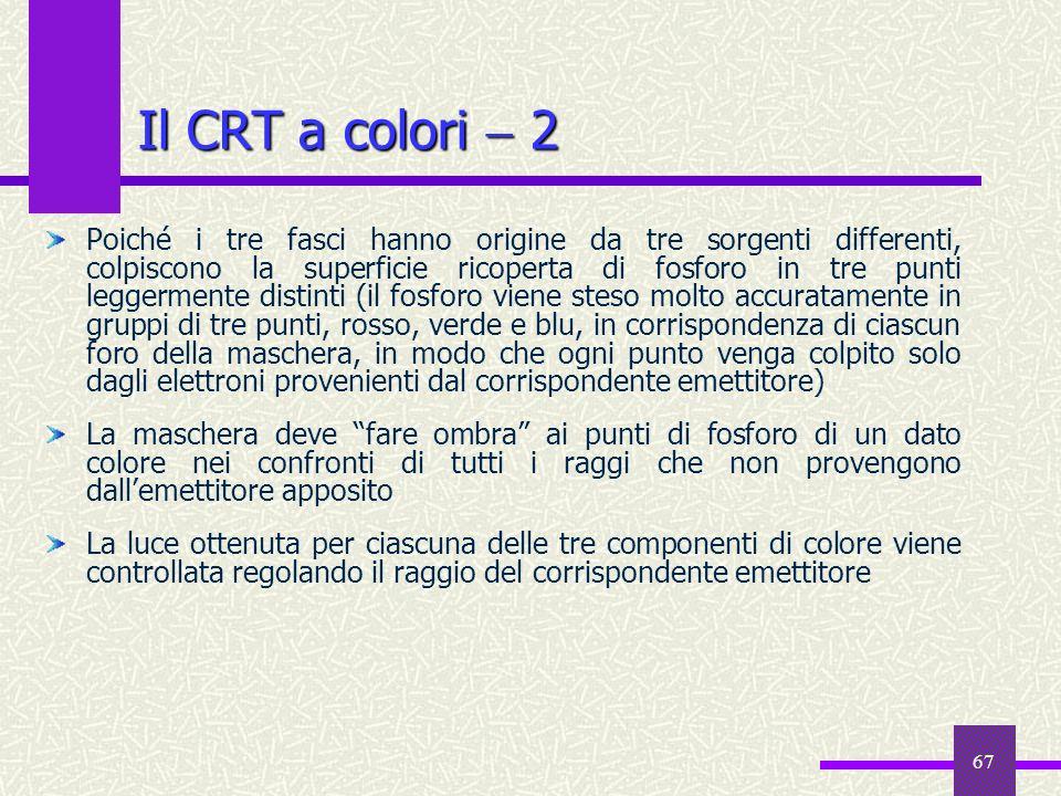Il CRT a colori  2