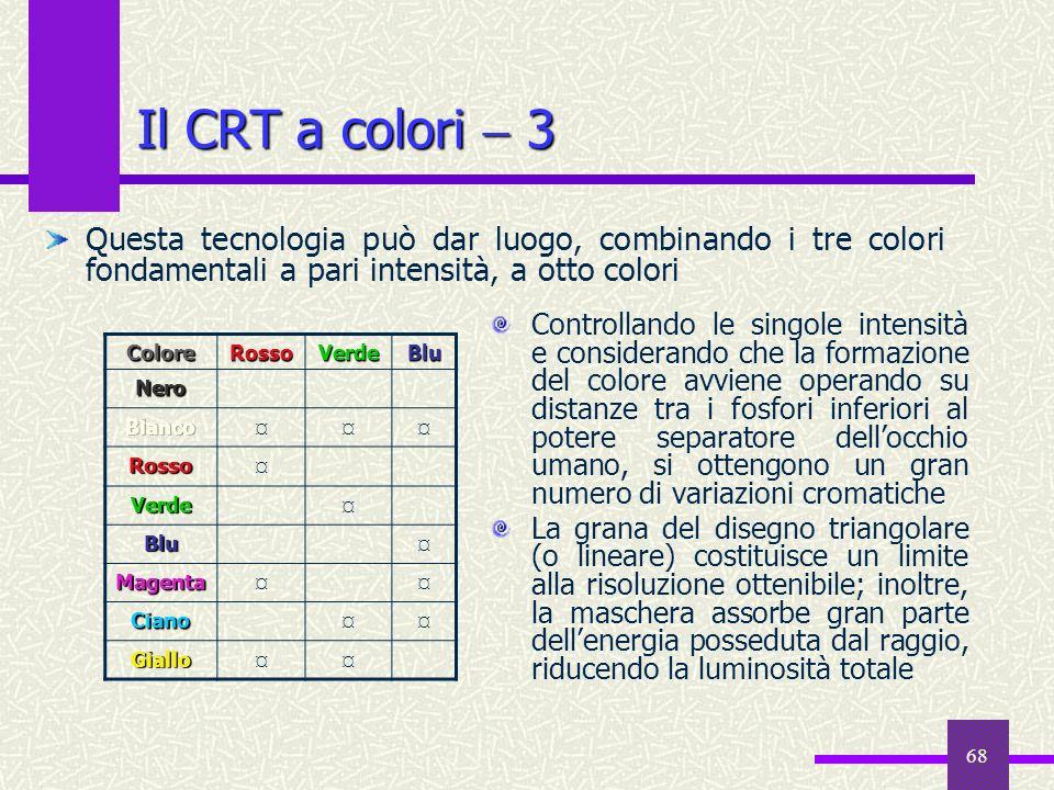 Il CRT a colori  3 Questa tecnologia può dar luogo, combinando i tre colori fondamentali a pari intensità, a otto colori.