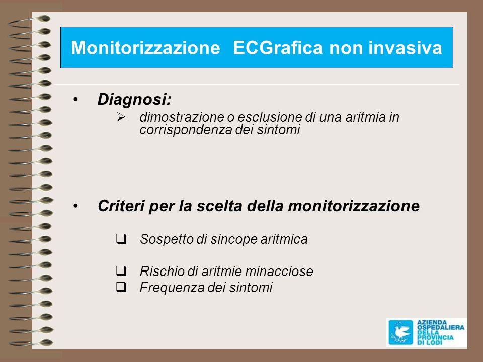 Monitorizzazione ECGrafica non invasiva