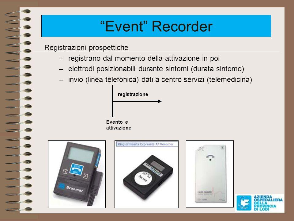 Event Recorder Registrazioni prospettiche