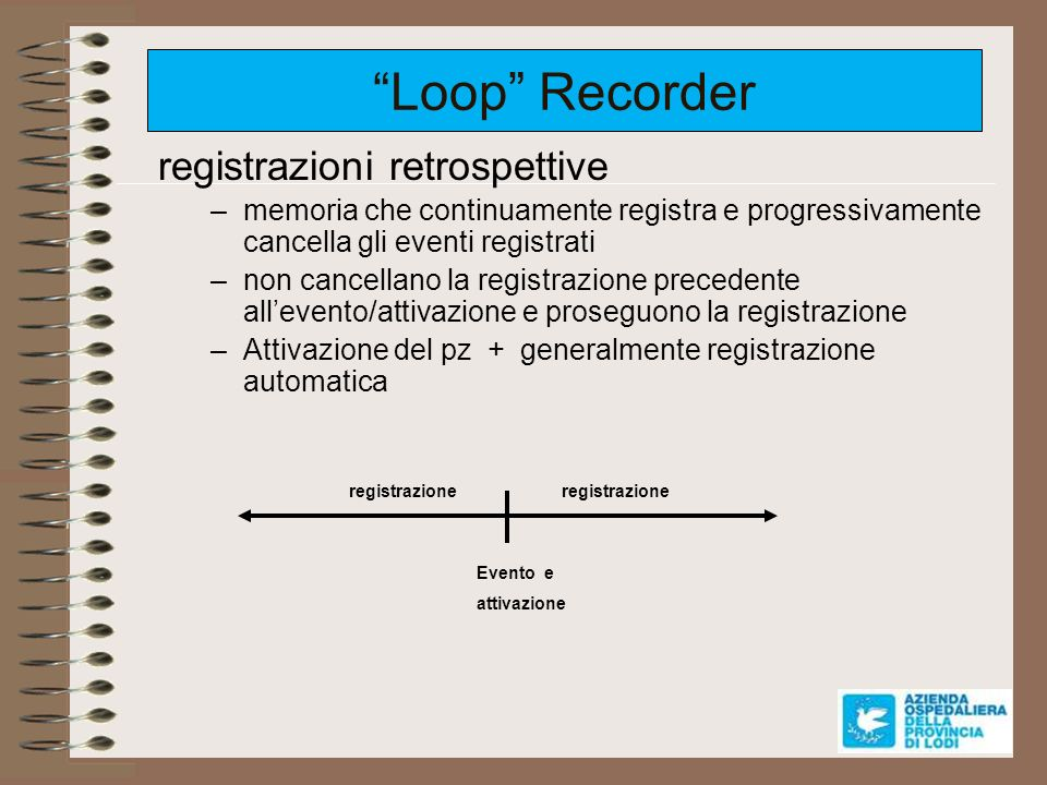 Loop Recorder registrazioni retrospettive