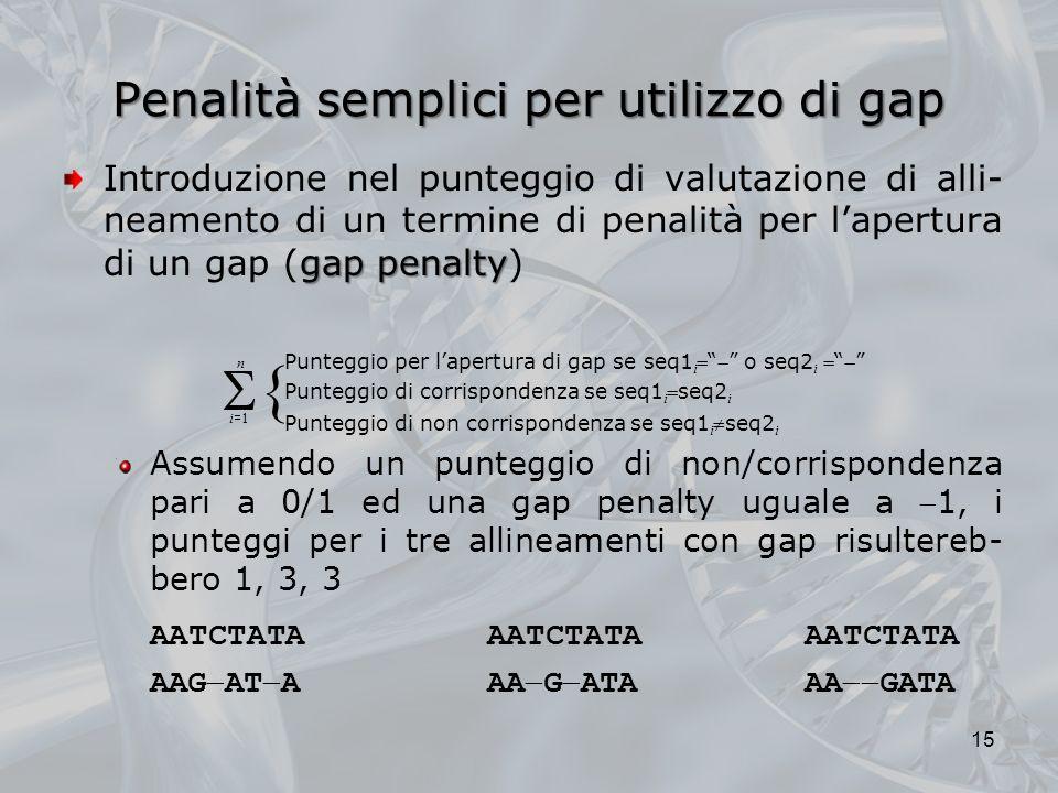 Penalità semplici per utilizzo di gap