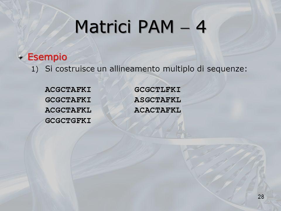 Matrici PAM  4 Esempio GCGCTAFKI ASGCTAFKL ACGCTAFKL ACACTAFKL