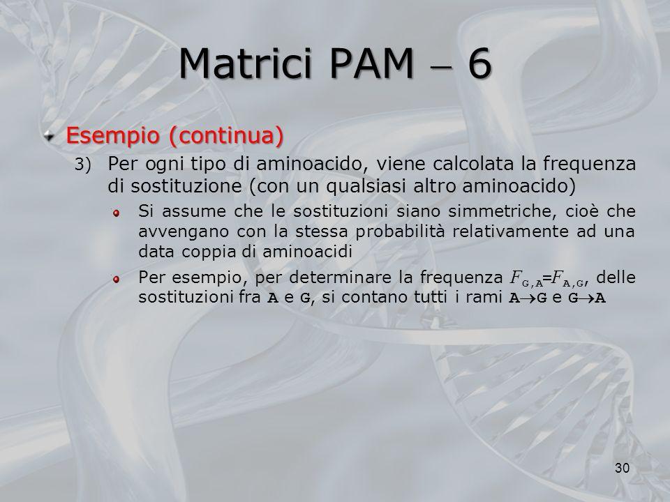 Matrici PAM  6 Esempio (continua)