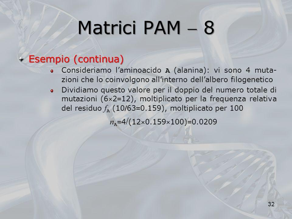 Matrici PAM  8 Esempio (continua) nA4(120.159100)0.0209