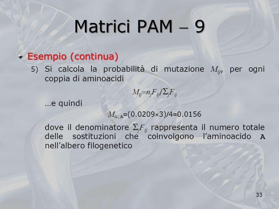 Matrici PAM  9 Esempio (continua)