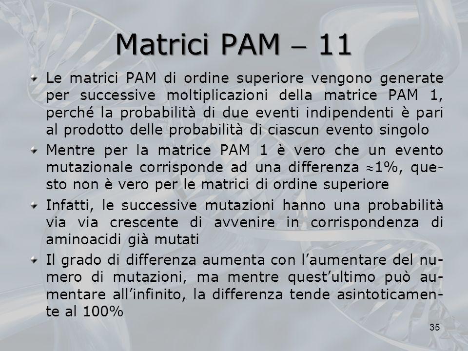 Matrici PAM  11