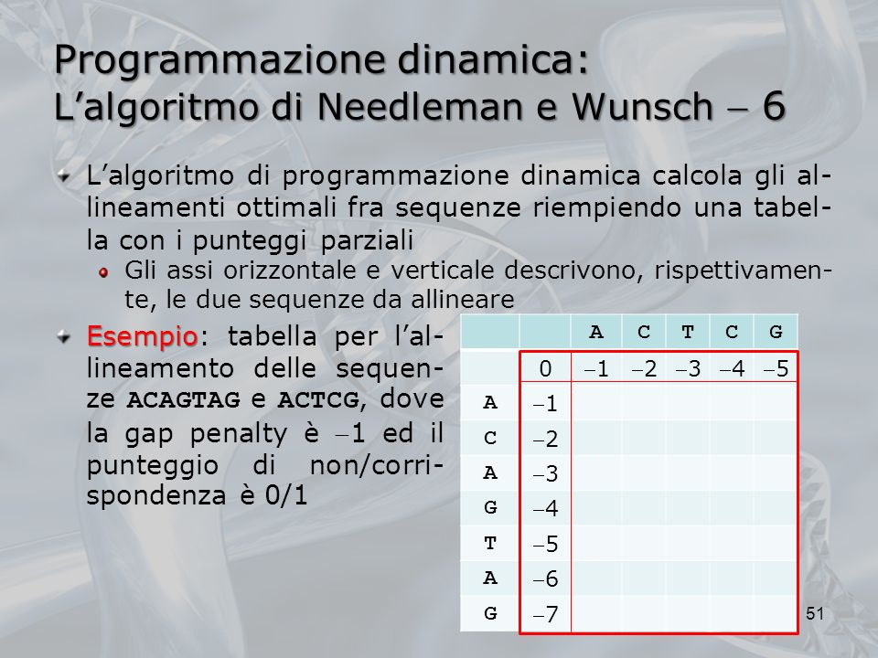 Programmazione dinamica: L'algoritmo di Needleman e Wunsch  6