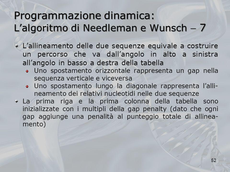 Programmazione dinamica: L'algoritmo di Needleman e Wunsch  7