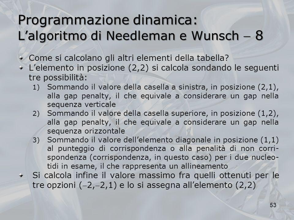 Programmazione dinamica: L'algoritmo di Needleman e Wunsch  8