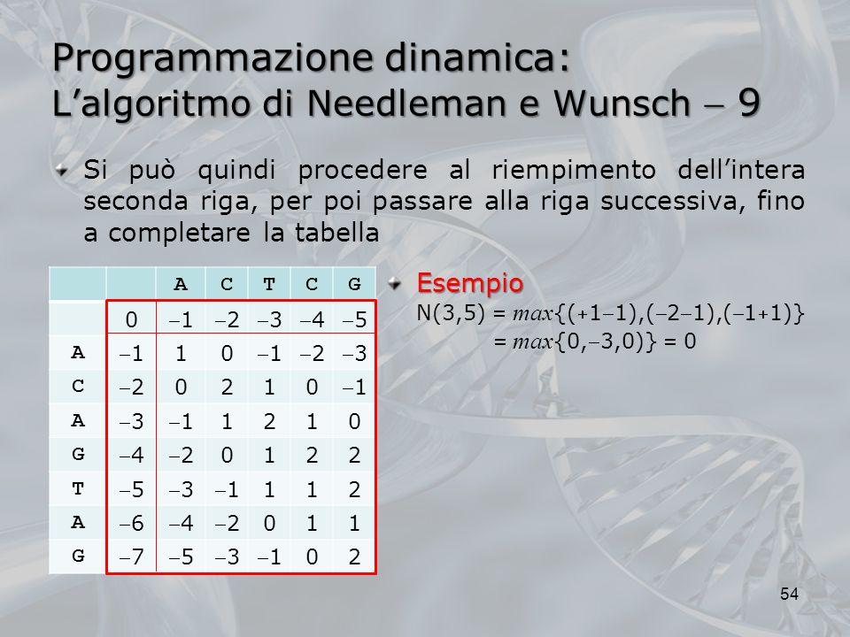 Programmazione dinamica: L'algoritmo di Needleman e Wunsch  9