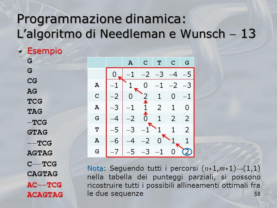 Programmazione dinamica: L'algoritmo di Needleman e Wunsch  13