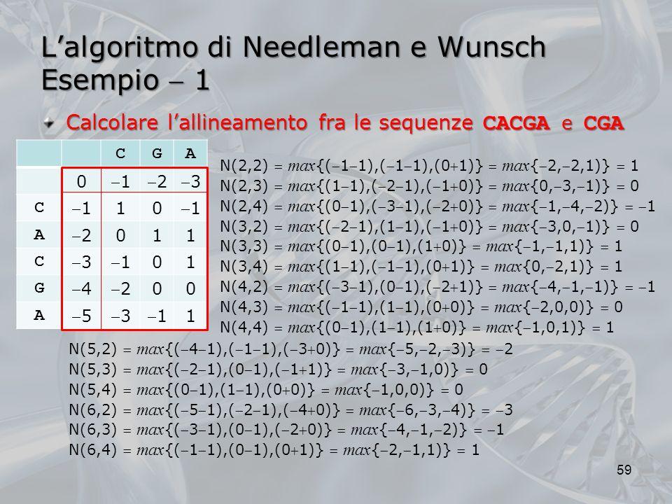 L'algoritmo di Needleman e Wunsch Esempio  1