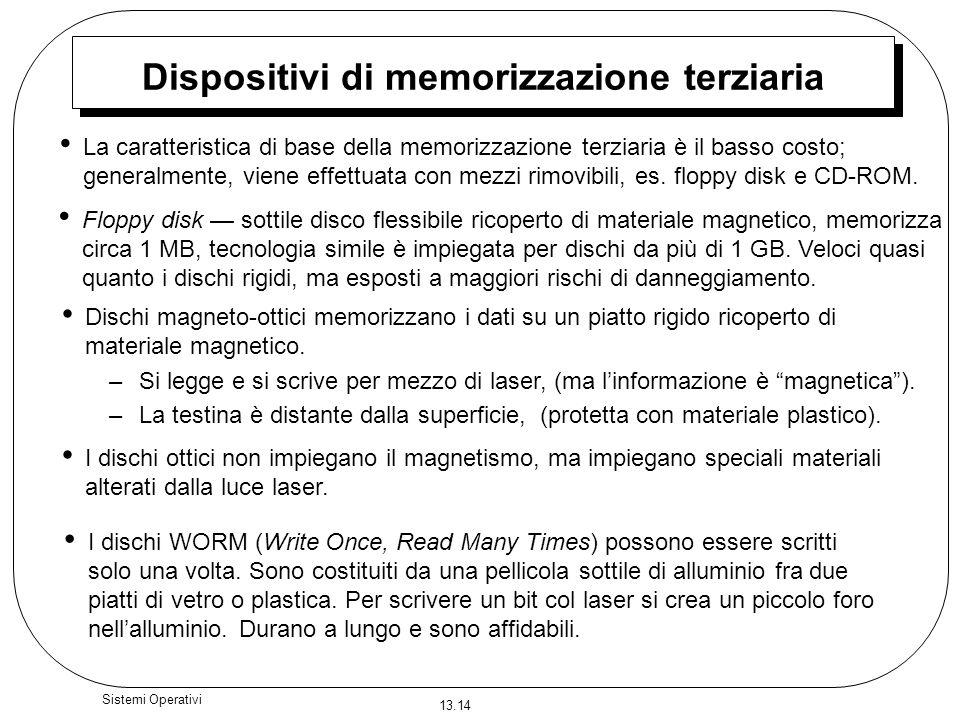 Dispositivi di memorizzazione terziaria