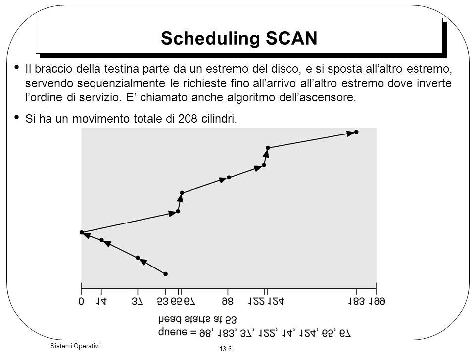 Scheduling SCAN